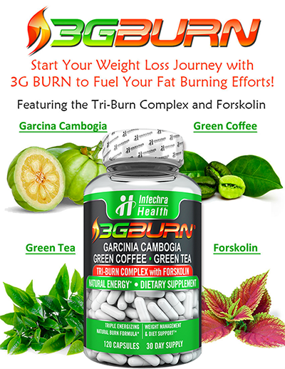 3GBURN ingredients