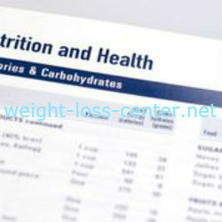 weight loss calorie counter apps